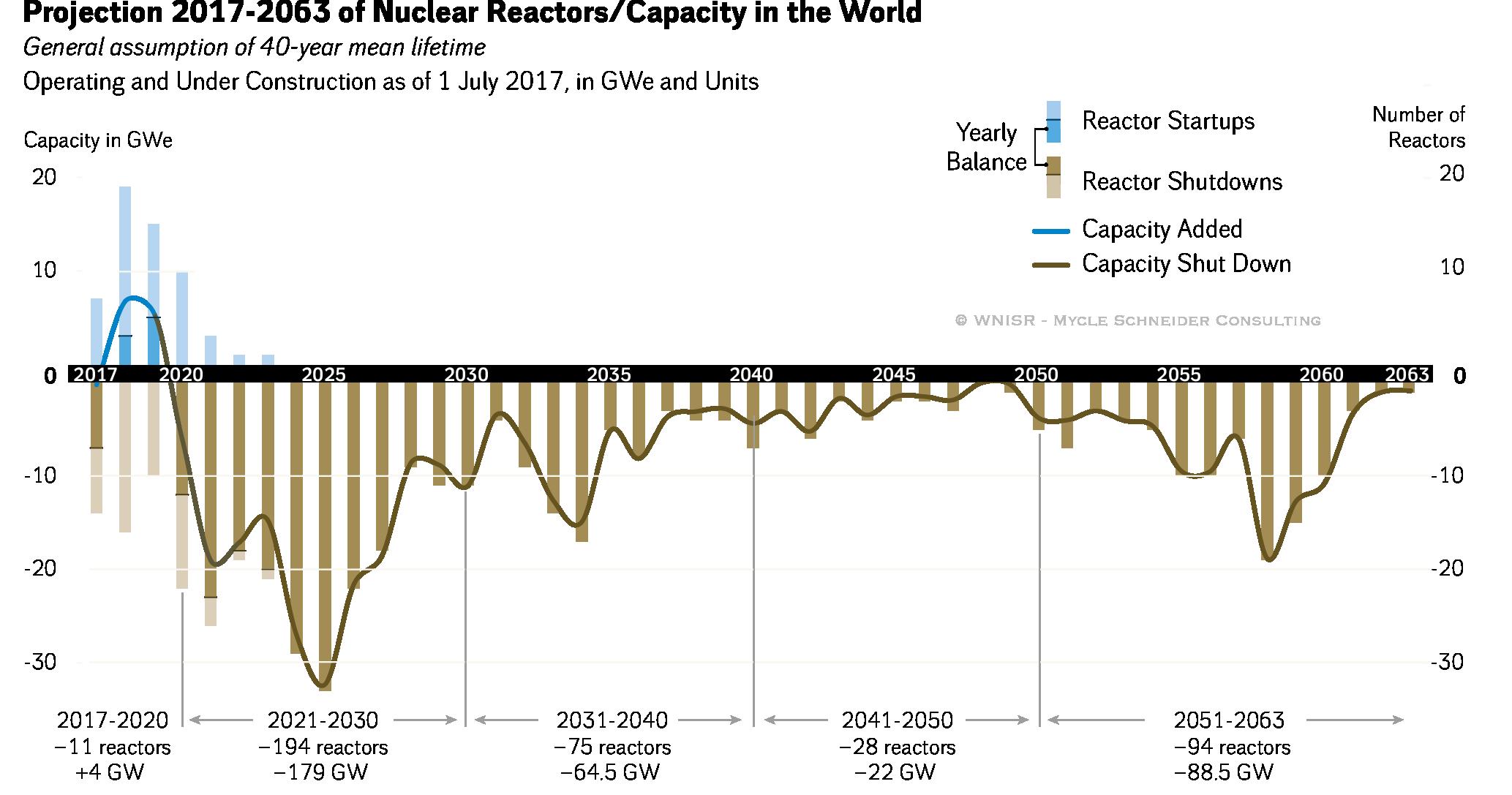 uae central bank circulars 156 2021