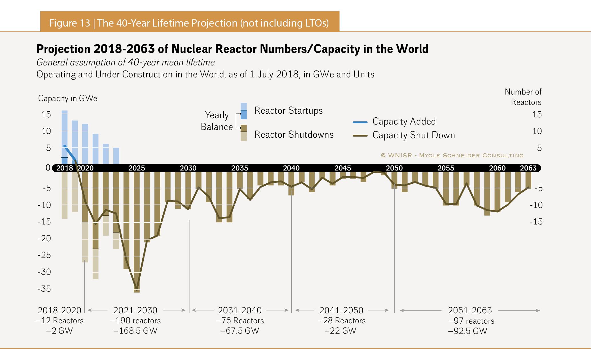 Duke Academic Calendar 2020 19.The World Nuclear Industry Status Report 2018 Html